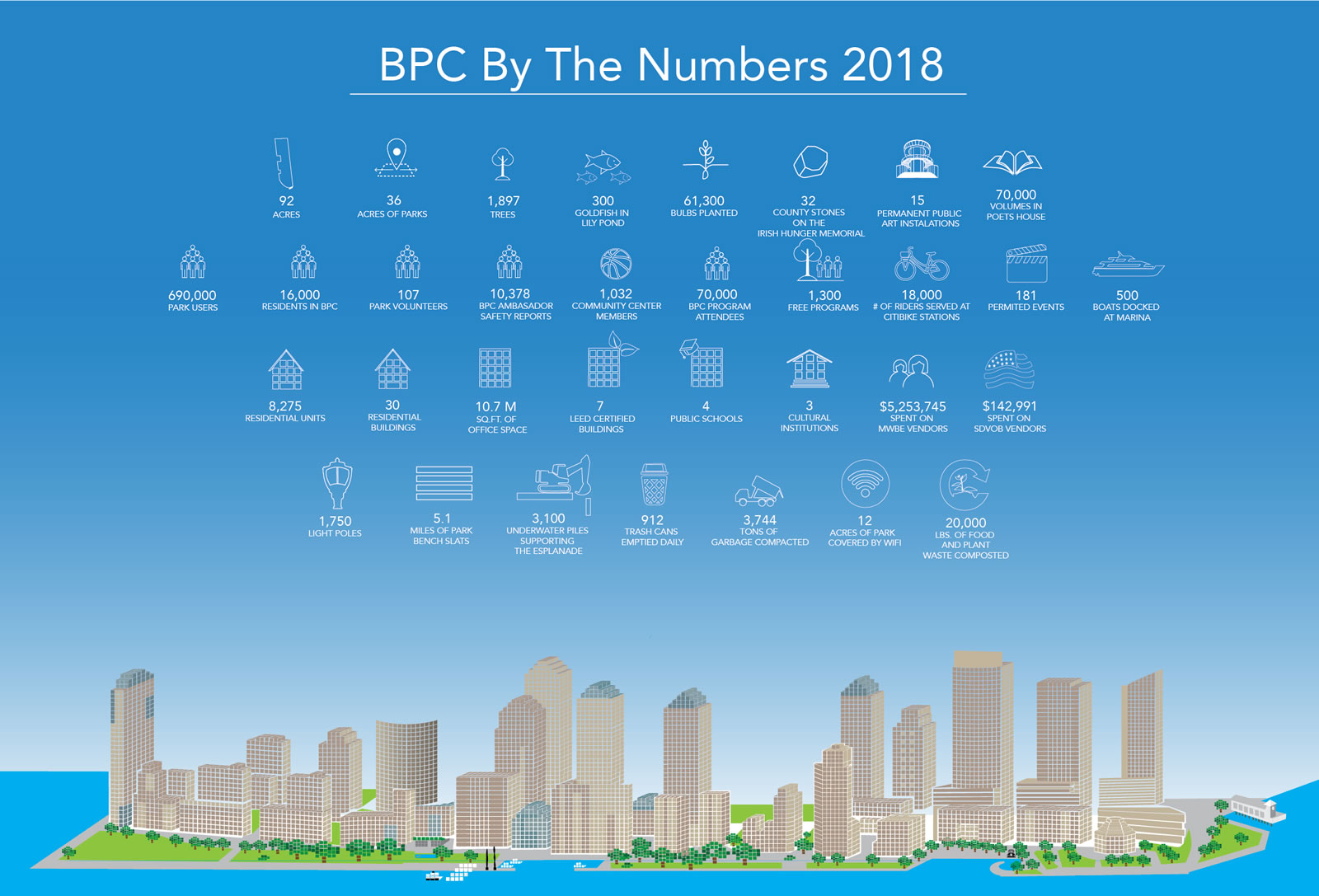 BPCA-By-The-Numbers
